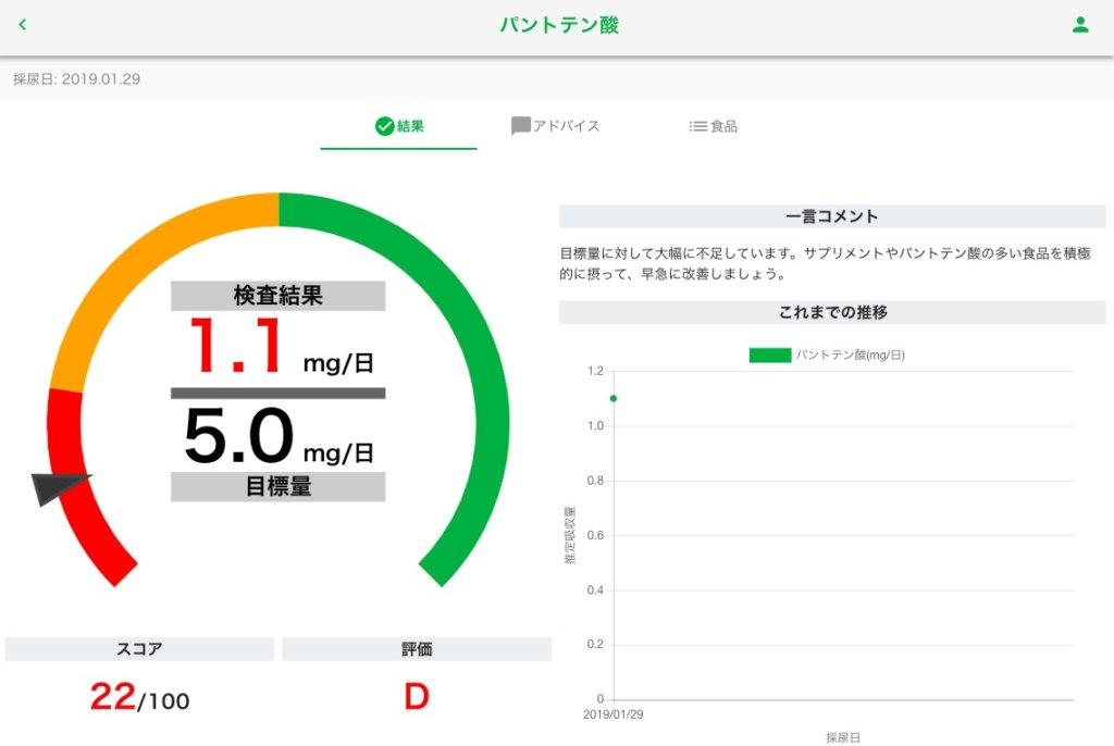 vitanote ビタノート 尿検査 栄養検査 栄養素 成分検査 検査結果